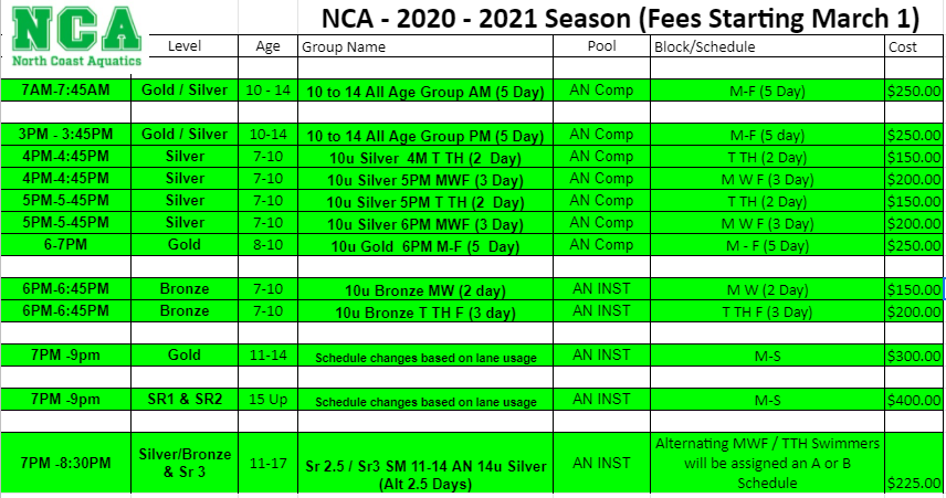 NCA.fees.March.2021